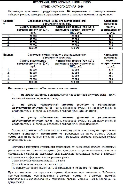 Страхование детей. Челябинск.