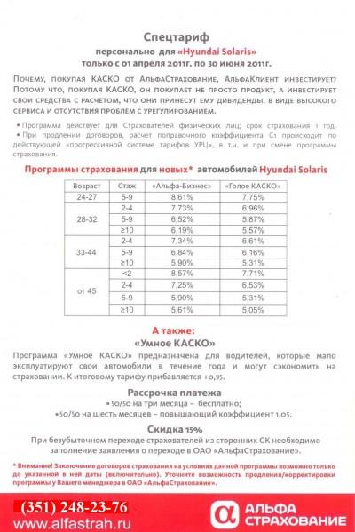 Страхование Hyundai Solaris тарифы