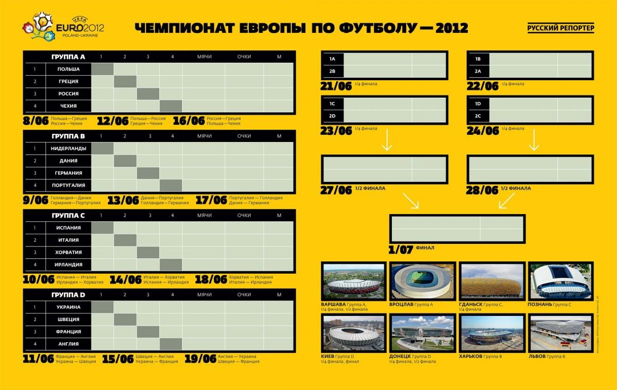 Календарь-таблица чемпионата Европы по футболу 2012